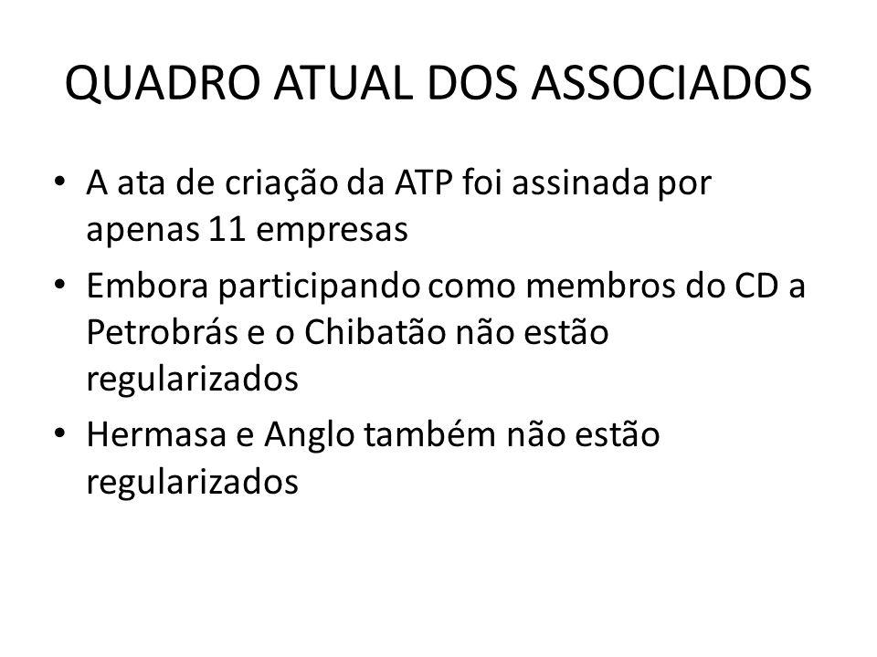 QUADRO ATUAL DOS ASSOCIADOS A ata de criação da ATP foi assinada por apenas 11 empresas Embora participando como membros do CD a Petrobrás e o Chibatão não estão regularizados Hermasa e Anglo também não estão regularizados