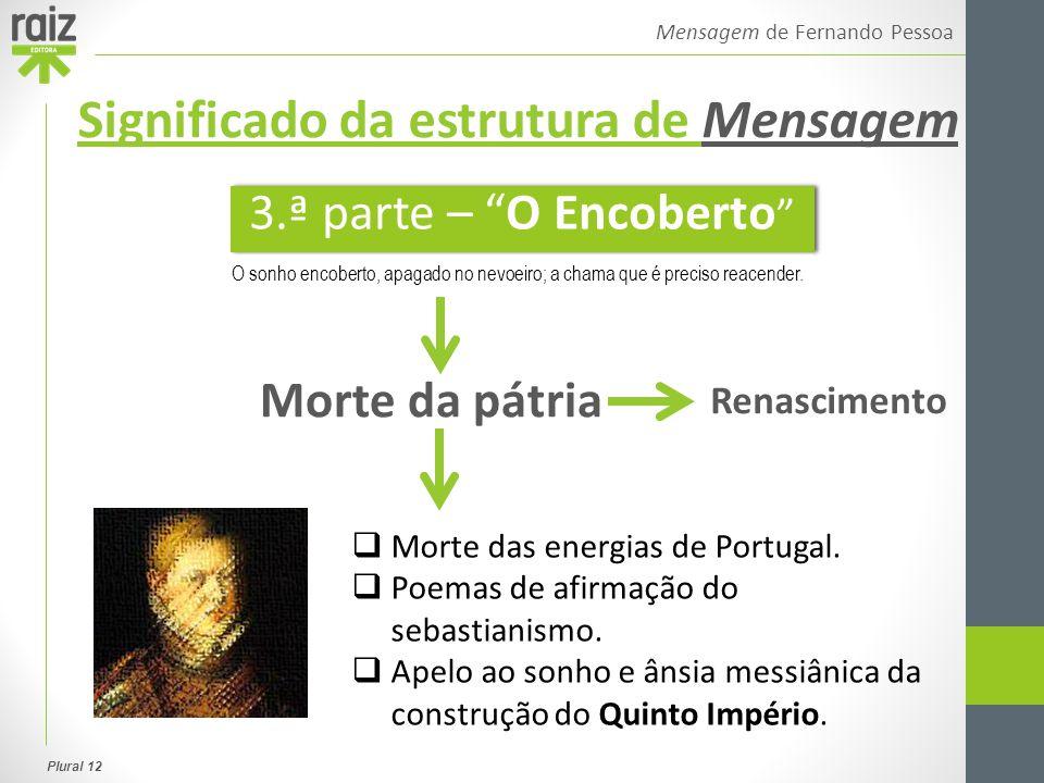 Plural 12 Mensagem de Fernando Pessoa Morte da pátria  Morte das energias de Portugal.  Poemas de afirmação do sebastianismo.  Apelo ao sonho e âns