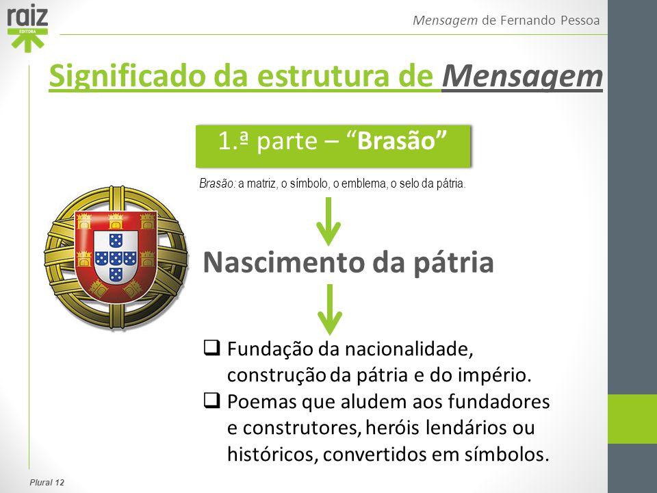 Plural 12 Mensagem de Fernando Pessoa Nascimento da pátria  Fundação da nacionalidade, construção da pátria e do império.  Poemas que aludem aos fun