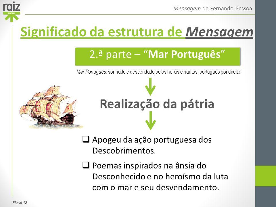 Plural 12 Mensagem de Fernando Pessoa Realização da pátria  Apogeu da ação portuguesa dos Descobrimentos.  Poemas inspirados na ânsia do Desconhecid