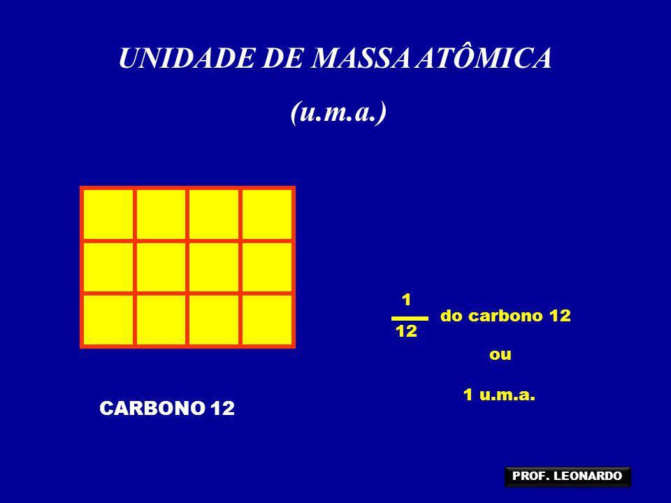 MASSA ATÔMICA É um número que indica quantas vezes um determinado átomo é mais pesado que 1/12 do carbono 12 (ou 1 u.m.a ) É um número que indica quantas vezes um determinado átomo é mais pesado que 1/12 do carbono 12 (ou 1 u.m.a ) He 4 u.m.a.