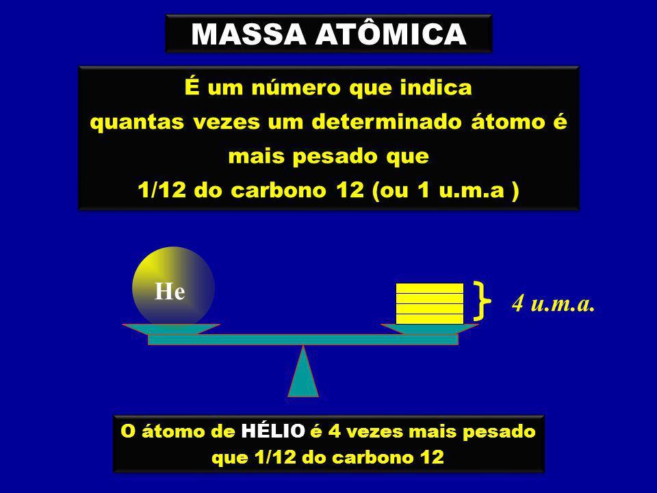 MASSA ATÔMICA É um número que indica quantas vezes um determinado átomo é mais pesado que 1/12 do carbono 12 (ou 1 u.m.a ) É um número que indica quan