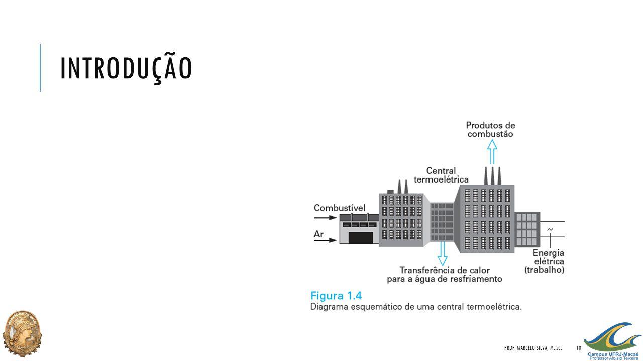 INTRODUÇÃO PROF. MARCELO SILVA, M. SC.10