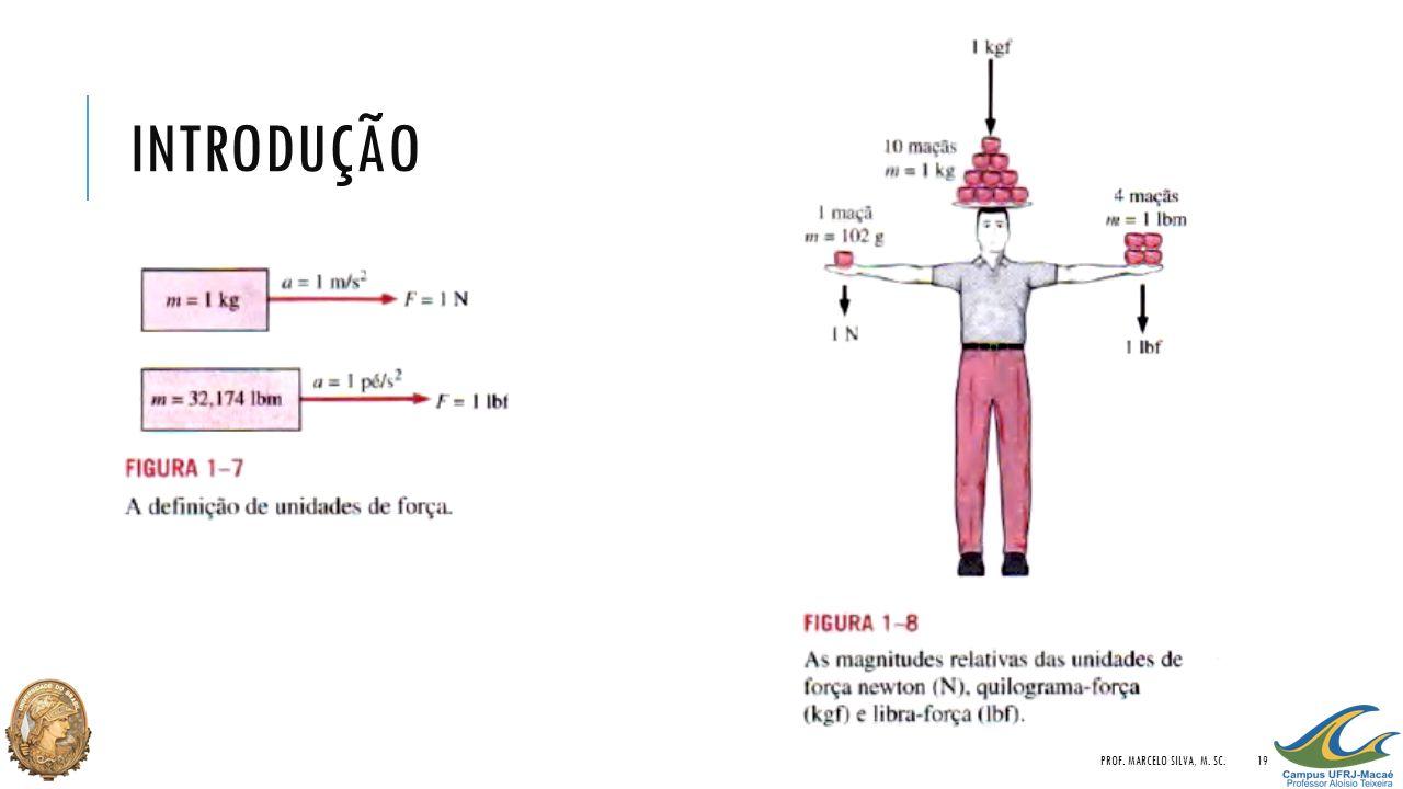 INTRODUÇÃO PROF. MARCELO SILVA, M. SC.19