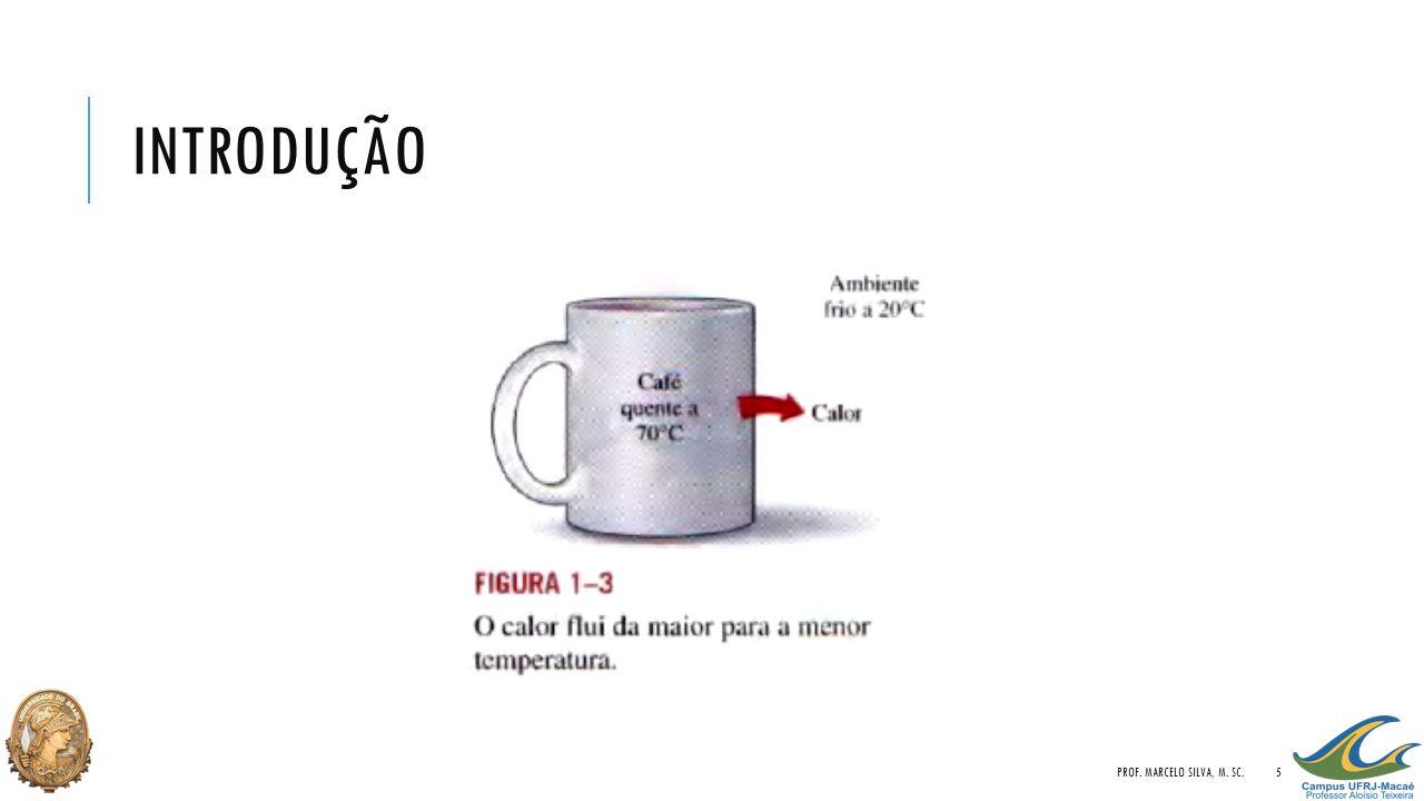 INTRODUÇÃO PROF. MARCELO SILVA, M. SC.16