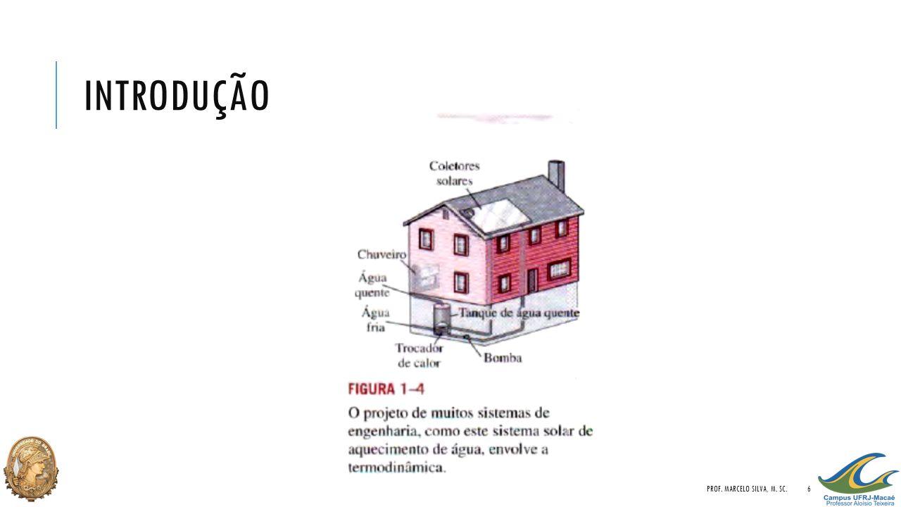 INTRODUÇÃO PROF. MARCELO SILVA, M. SC.17