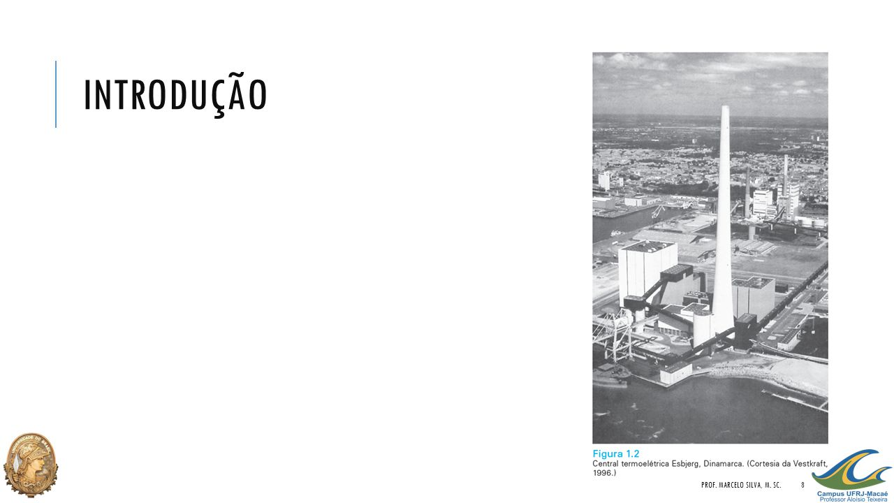 INTRODUÇÃO PROF. MARCELO SILVA, M. SC.8