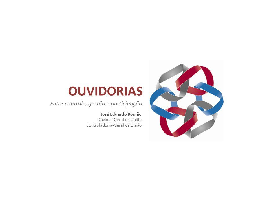 OUVIDORIAS José Eduardo Romão Ouvidor-Geral da União Controladoria-Geral da União Entre controle, gestão e participação