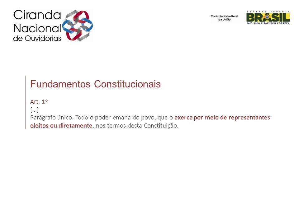 Fundamentos Constitucionais Art. 1º [...] Parágrafo único. Todo o poder emana do povo, que o exerce por meio de representantes eleitos ou diretamente,