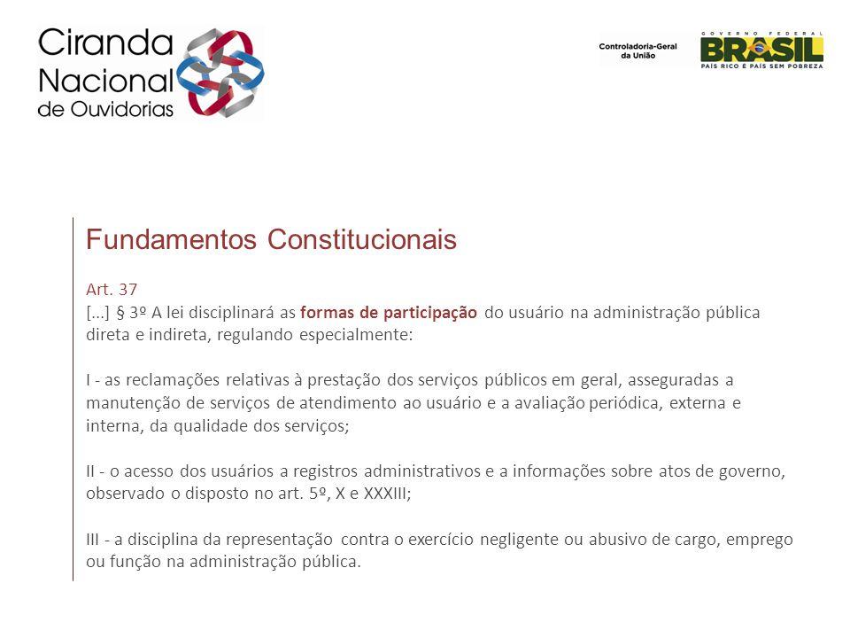 Fundamentos Constitucionais Art. 37 [...] § 3º A lei disciplinará as formas de participação do usuário na administração pública direta e indireta, reg