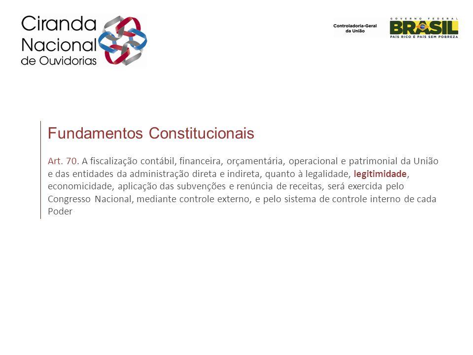 Fundamentos Constitucionais Art. 70. A fiscalização contábil, financeira, orçamentária, operacional e patrimonial da União e das entidades da administ