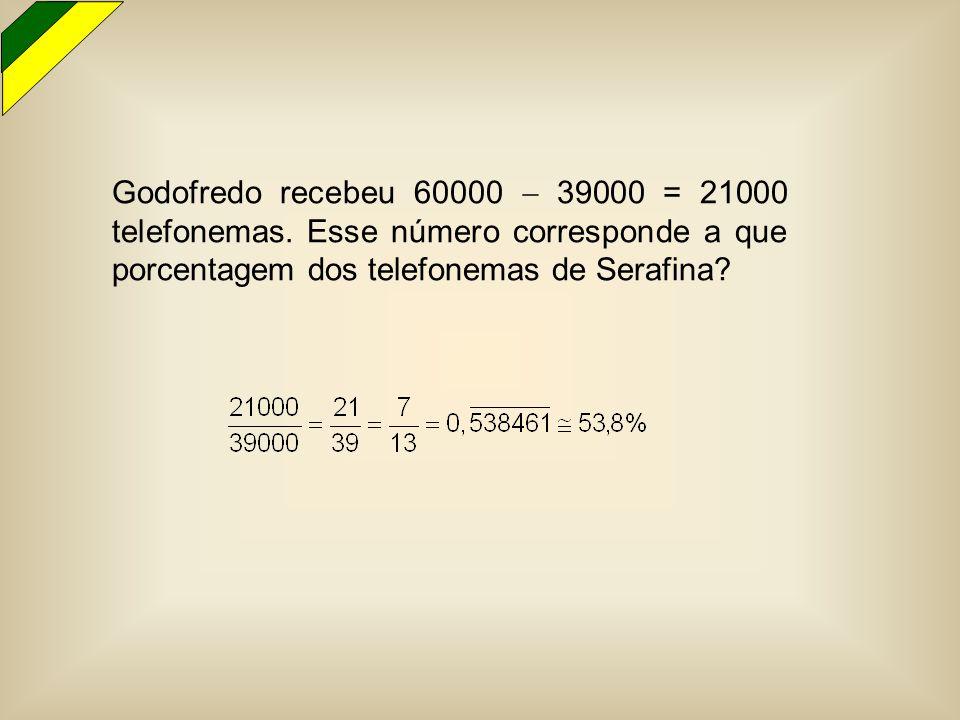 Godofredo recebeu 60000  39000 = 21000 telefonemas. Esse número corresponde a que porcentagem dos telefonemas de Serafina?