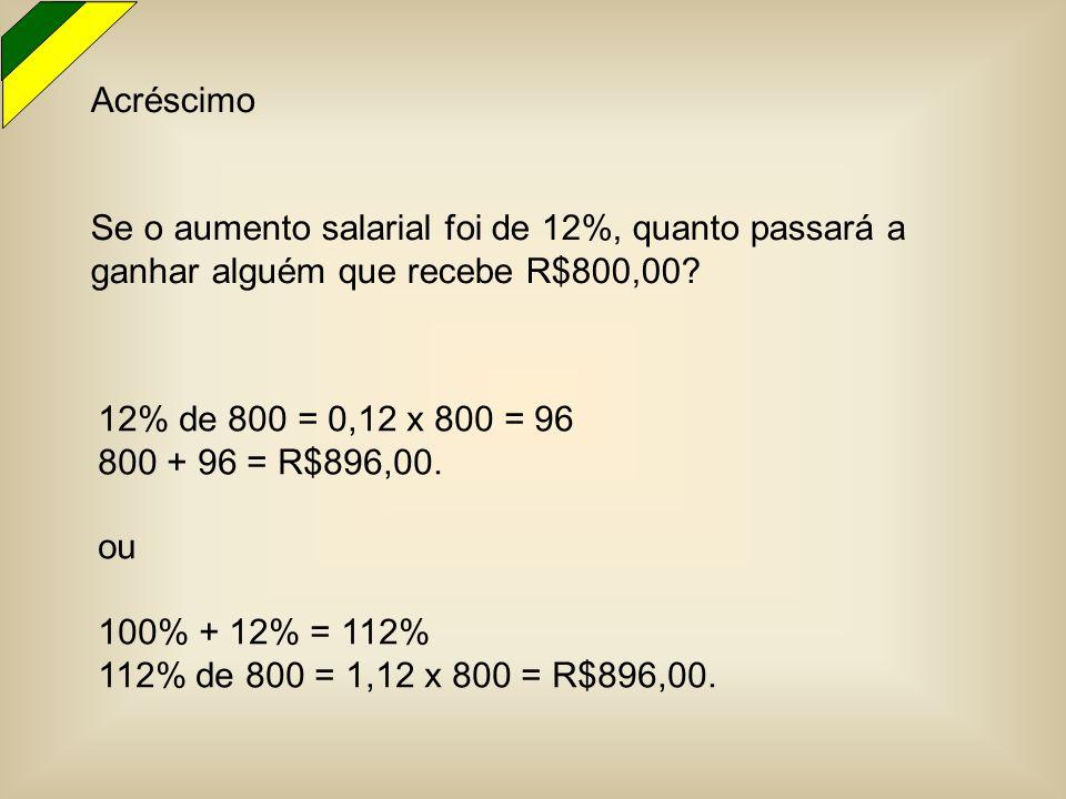 Acréscimo Se o aumento salarial foi de 12%, quanto passará a ganhar alguém que recebe R$800,00? 12% de 800 = 0,12 x 800 = 96 800 + 96 = R$896,00. ou 1