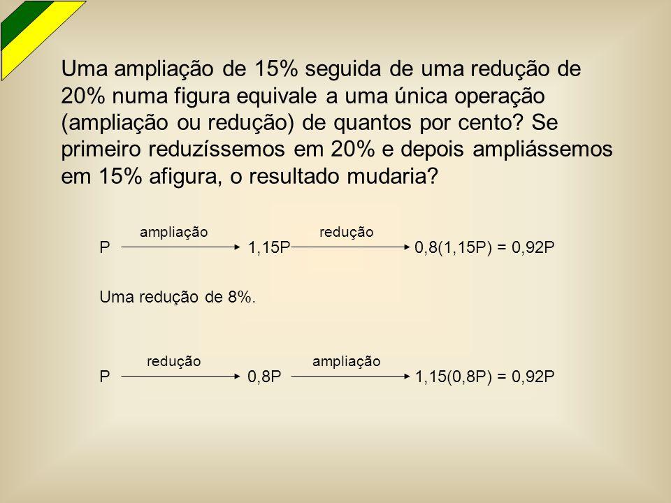 Uma ampliação de 15% seguida de uma redução de 20% numa figura equivale a uma única operação (ampliação ou redução) de quantos por cento? Se primeiro