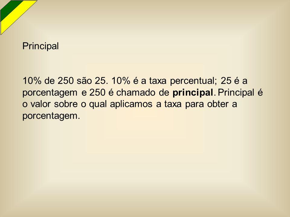 Principal 10% de 250 são 25. 10% é a taxa percentual; 25 é a porcentagem e 250 é chamado de principal. Principal é o valor sobre o qual aplicamos a ta