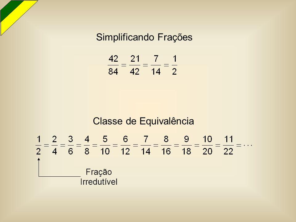 Simplificando Frações Classe de Equivalência Fração Irredutível