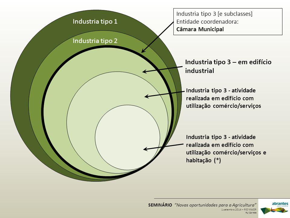 Licenciamento da atividade industrial Decreto-Lei n.º 209/2008, de 29 de novembro - REAI Declaração de retificação n.º 77-A/2008 Declaração de retific