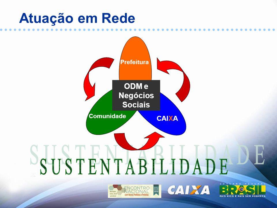 Atuação em Rede ODM e Negócios Sociais Prefeitura CAIXA Comunidade