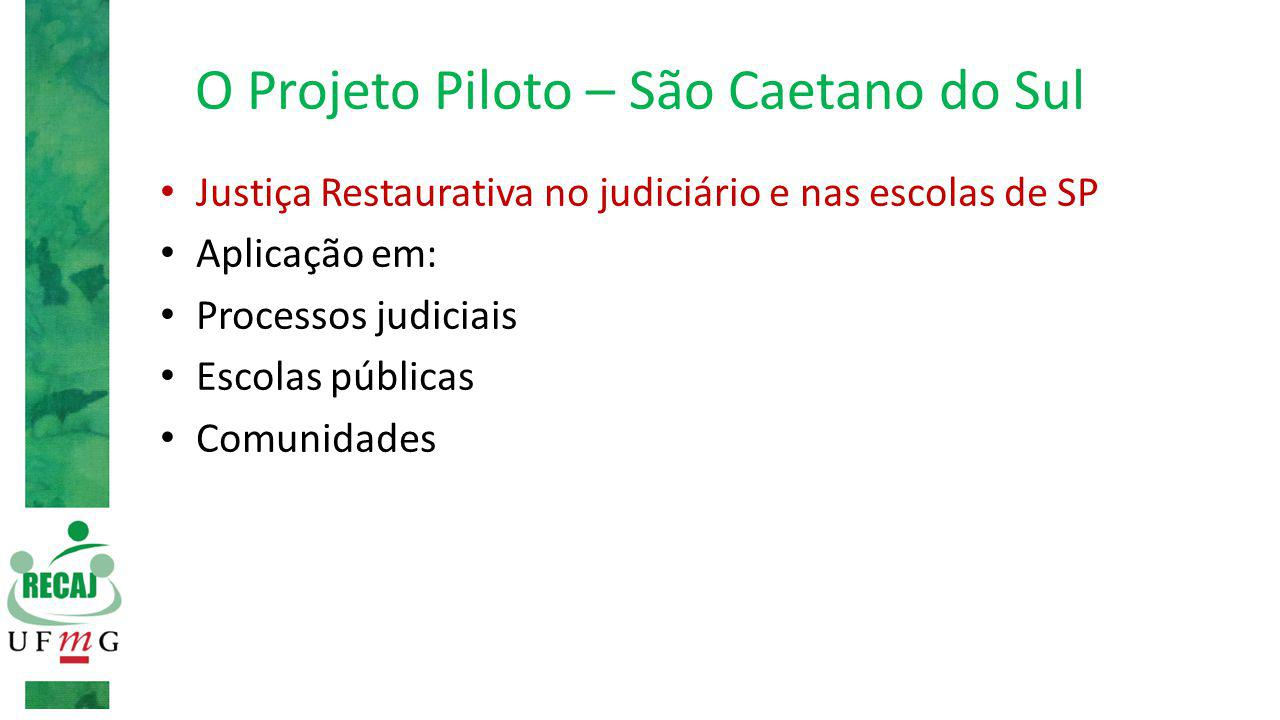O Projeto Piloto – São Caetano do Sul Justiça Restaurativa no judiciário e nas escolas de SP Aplicação em: Processos judiciais Escolas públicas Comunidades