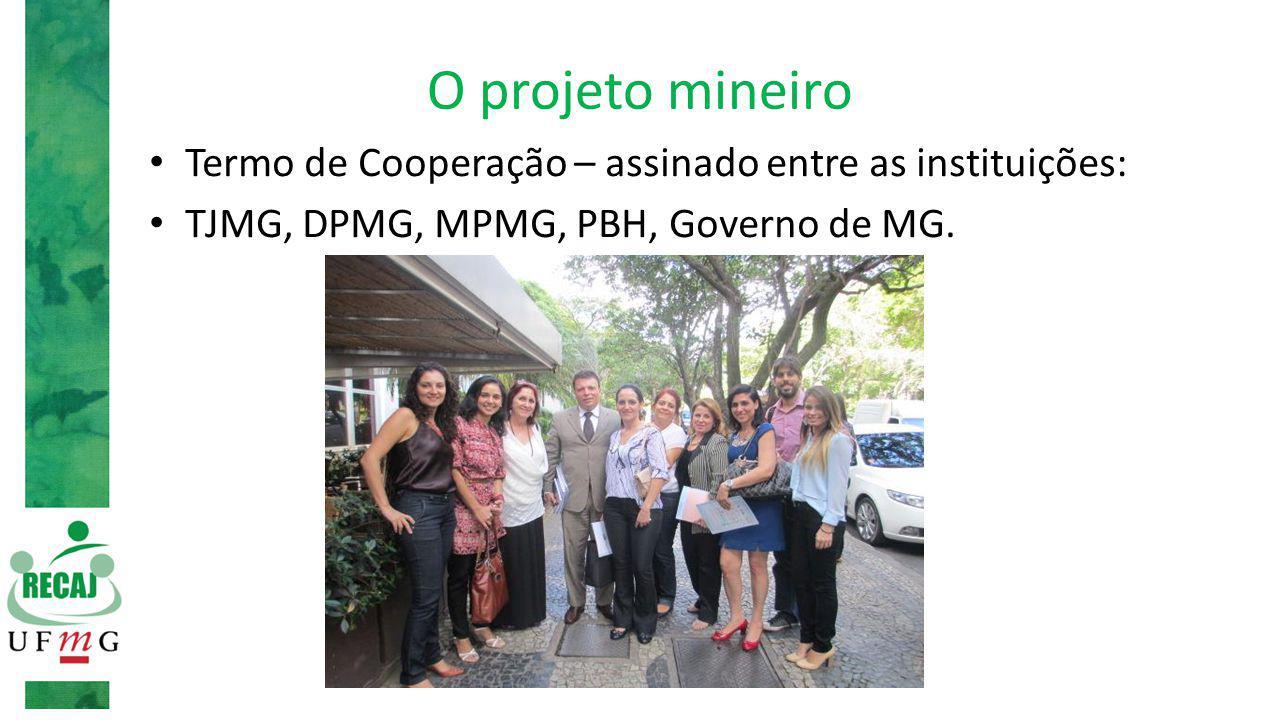 O projeto mineiro Termo de Cooperação – assinado entre as instituições: TJMG, DPMG, MPMG, PBH, Governo de MG.