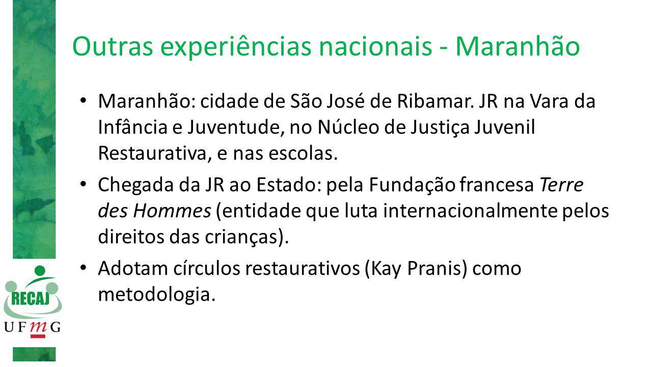 Outras experiências nacionais - Maranhão Maranhão: cidade de São José de Ribamar.