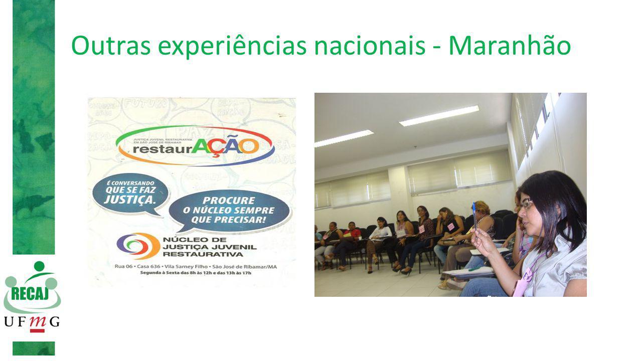 Outras experiências nacionais - Maranhão