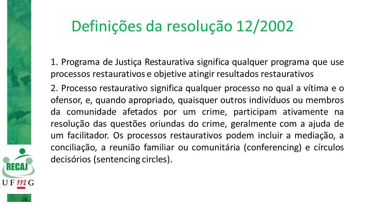 Definições da resolução 12/2002 1.