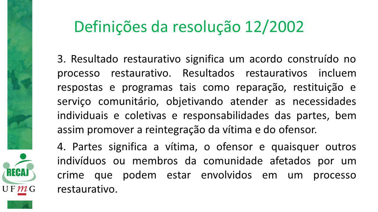 Definições da resolução 12/2002 3.