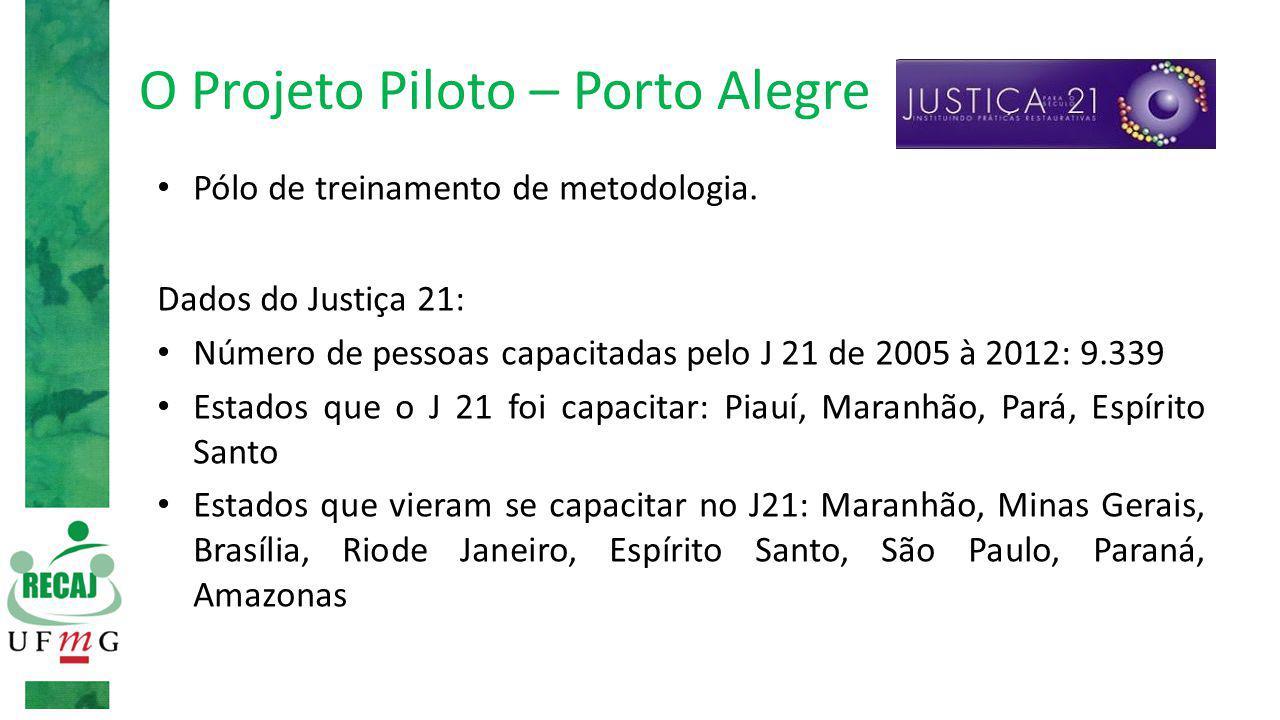 O Projeto Piloto – Porto Alegre No processo judicial as práticas são adotadas em duas frentes: Uma, antes do magistrado aceitar a representação: propõe-se a realização de Círculo restaurativo.
