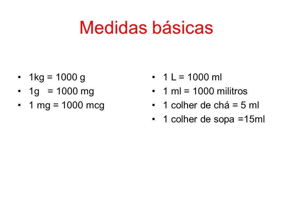 Medidas básicas 1kg = 1000 g 1g = 1000 mg 1 mg = 1000 mcg 1 L = 1000 ml 1 ml = 1000 militros 1 colher de chá = 5 ml 1 colher de sopa =15ml