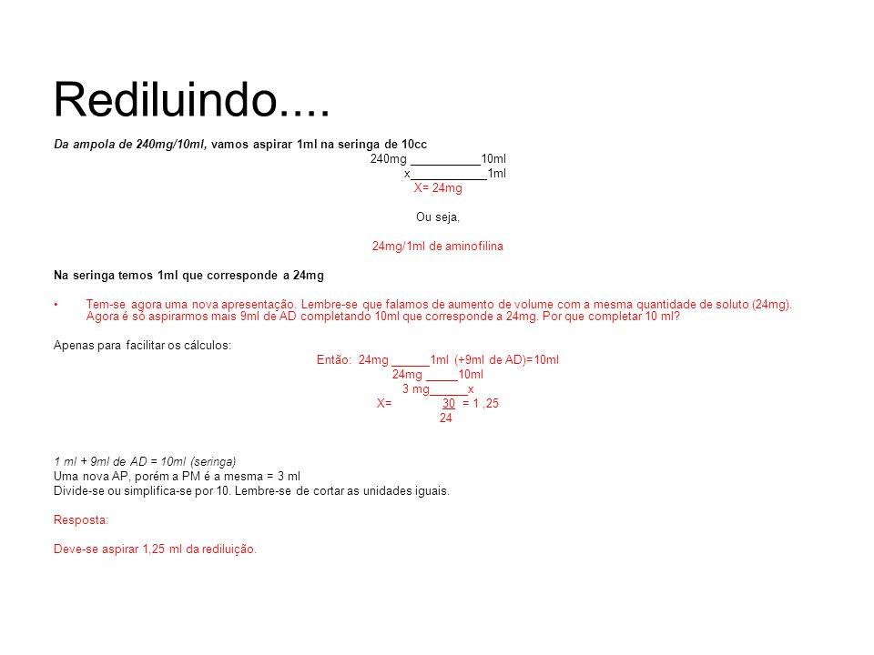 Rediluindo.... Da ampola de 240mg/10ml, vamos aspirar 1ml na seringa de 10cc 240mg ___________10ml x____________1ml X= 24mg Ou seja, 24mg/1ml de amino