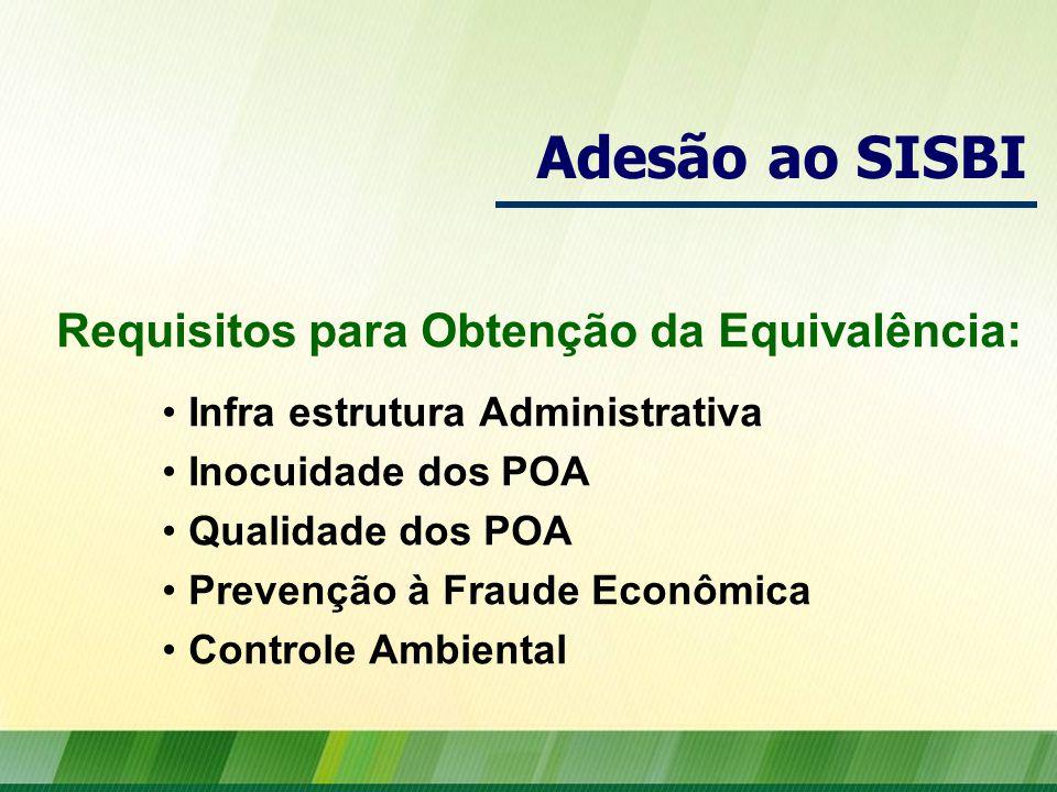 Requisitos para Obtenção da Equivalência: Infra estrutura Administrativa Inocuidade dos POA Qualidade dos POA Prevenção à Fraude Econômica Controle Ambiental Adesão ao SISBI