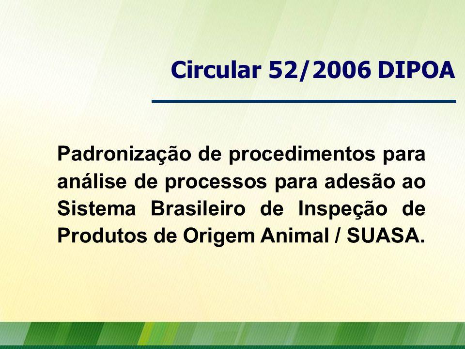 Circular 52/2006 DIPOA Padronização de procedimentos para análise de processos para adesão ao Sistema Brasileiro de Inspeção de Produtos de Origem Animal / SUASA.