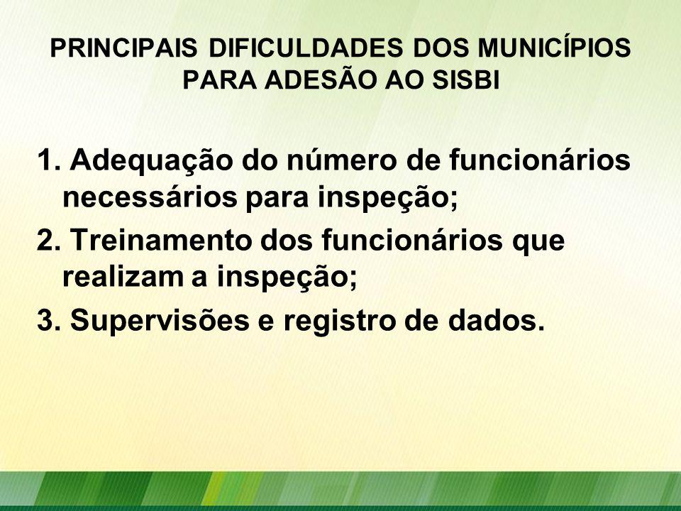 PRINCIPAIS DIFICULDADES DOS MUNICÍPIOS PARA ADESÃO AO SISBI 1.