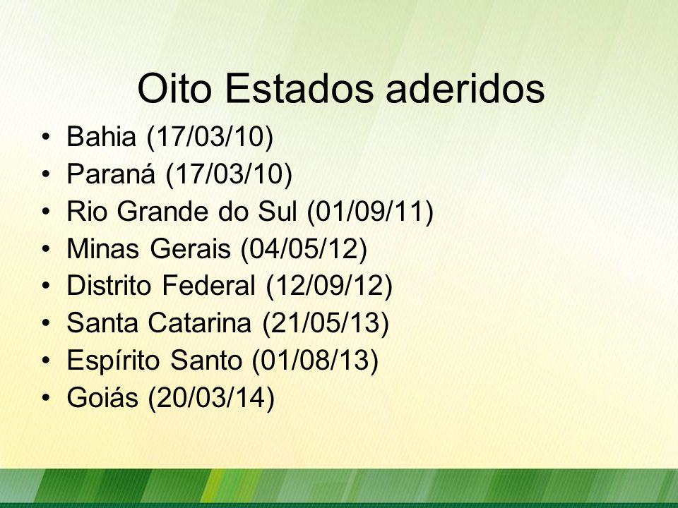 Oito Estados aderidos Bahia (17/03/10) Paraná (17/03/10) Rio Grande do Sul (01/09/11) Minas Gerais (04/05/12) Distrito Federal (12/09/12) Santa Catarina (21/05/13) Espírito Santo (01/08/13) Goiás (20/03/14)