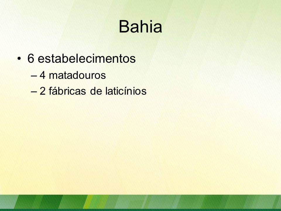 Bahia 6 estabelecimentos –4 matadouros –2 fábricas de laticínios