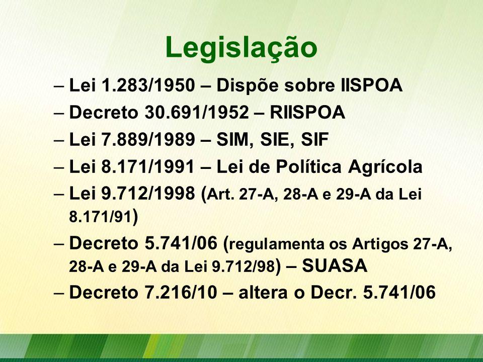 Legislação –Lei 1.283/1950 – Dispõe sobre IISPOA –Decreto 30.691/1952 – RIISPOA –Lei 7.889/1989 – SIM, SIE, SIF –Lei 8.171/1991 – Lei de Política Agrícola –Lei 9.712/1998 ( Art.