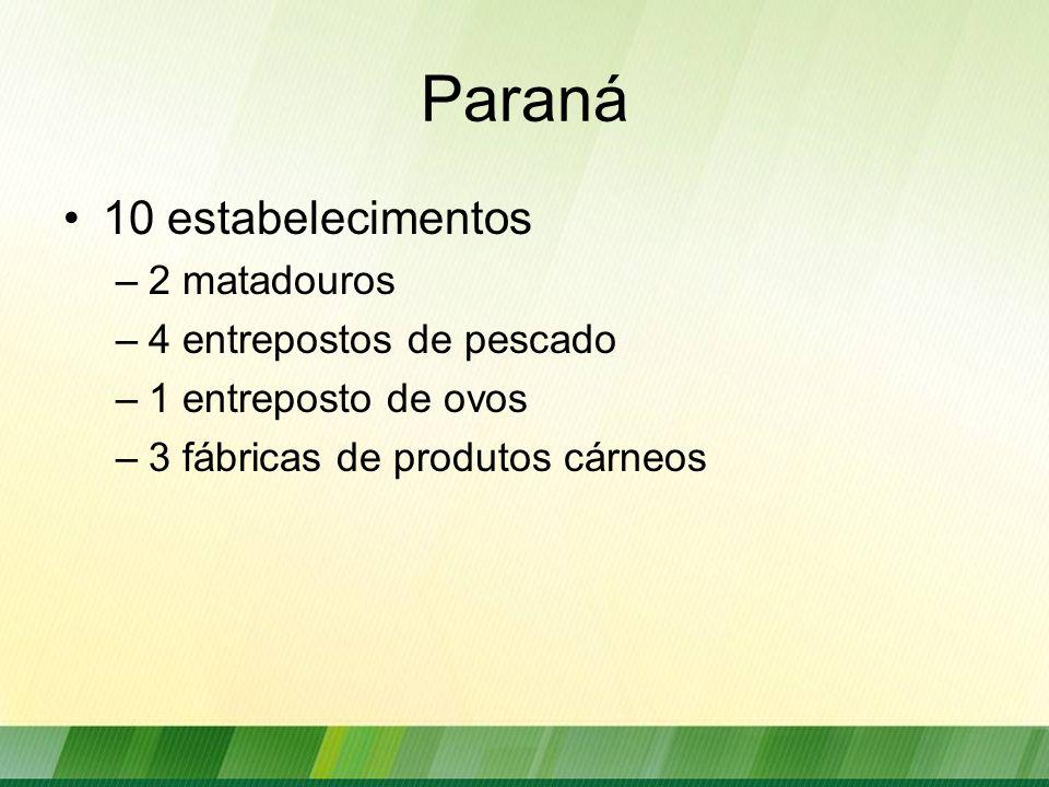 Paraná 10 estabelecimentos –2 matadouros –4 entrepostos de pescado –1 entreposto de ovos –3 fábricas de produtos cárneos