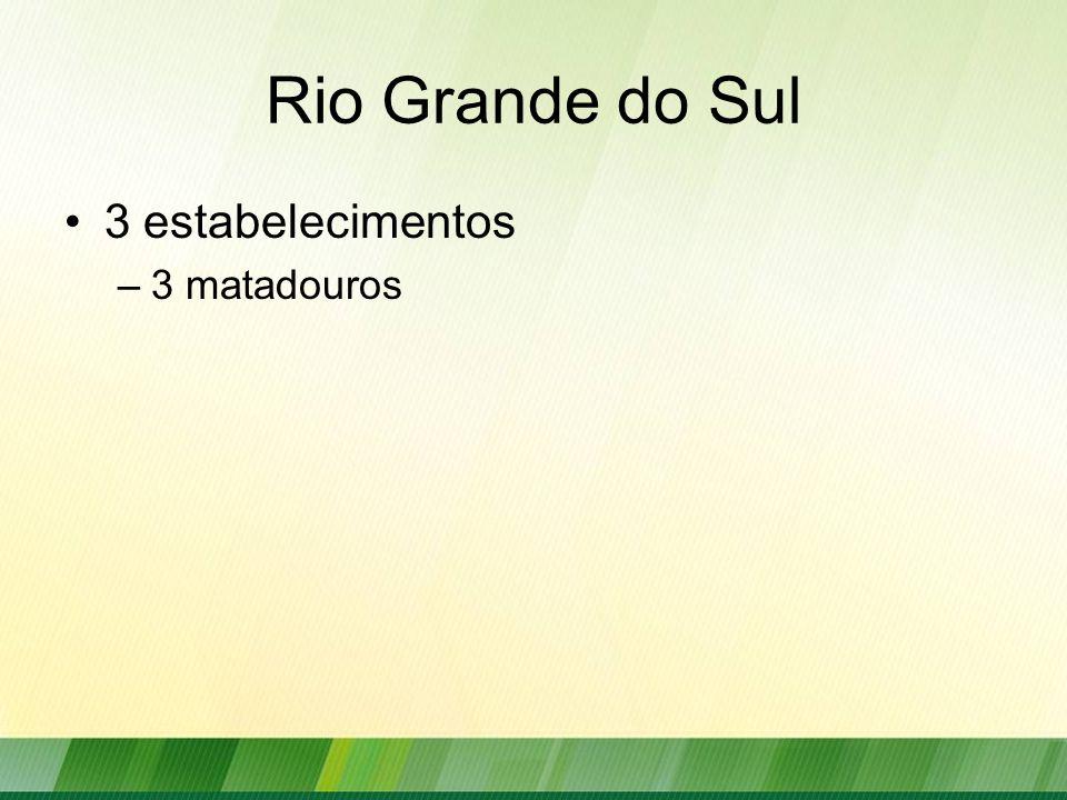 Rio Grande do Sul 3 estabelecimentos –3 matadouros