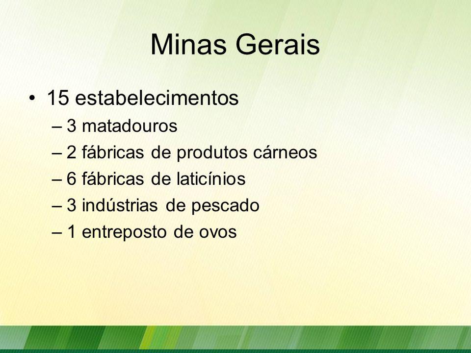 Minas Gerais 15 estabelecimentos –3 matadouros –2 fábricas de produtos cárneos –6 fábricas de laticínios –3 indústrias de pescado –1 entreposto de ovo