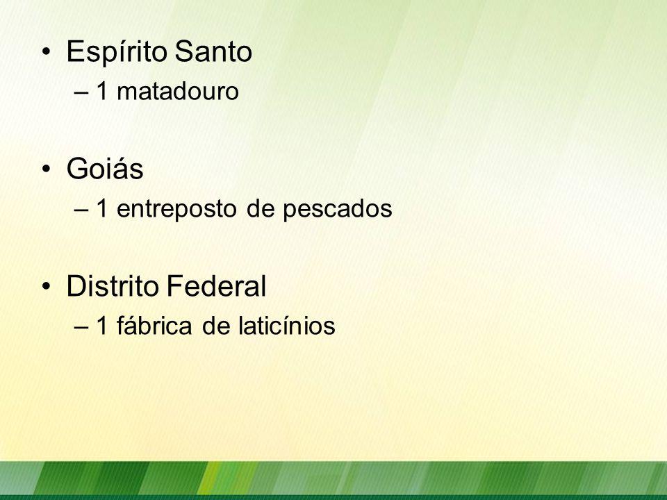 Espírito Santo –1 matadouro Goiás –1 entreposto de pescados Distrito Federal –1 fábrica de laticínios