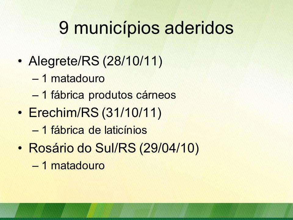 9 municípios aderidos Alegrete/RS (28/10/11) –1 matadouro –1 fábrica produtos cárneos Erechim/RS (31/10/11) –1 fábrica de laticínios Rosário do Sul/RS (29/04/10) –1 matadouro