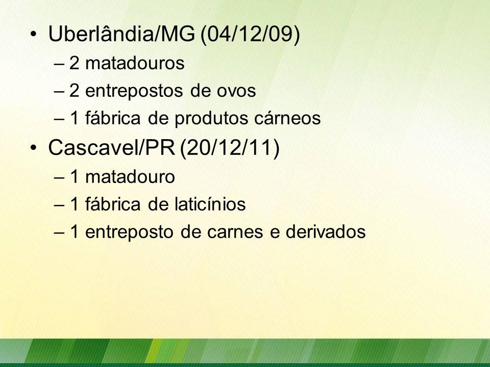 Uberlândia/MG (04/12/09) –2 matadouros –2 entrepostos de ovos –1 fábrica de produtos cárneos Cascavel/PR (20/12/11) –1 matadouro –1 fábrica de laticínios –1 entreposto de carnes e derivados