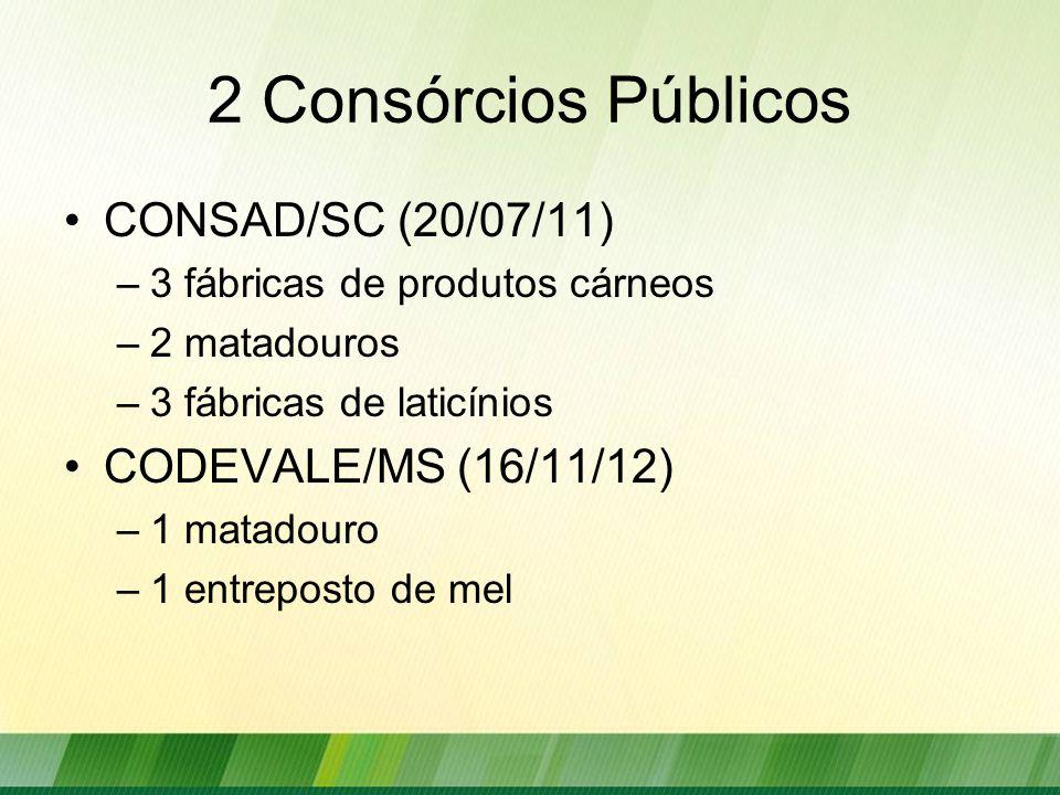 2 Consórcios Públicos CONSAD/SC (20/07/11) –3 fábricas de produtos cárneos –2 matadouros –3 fábricas de laticínios CODEVALE/MS (16/11/12) –1 matadouro