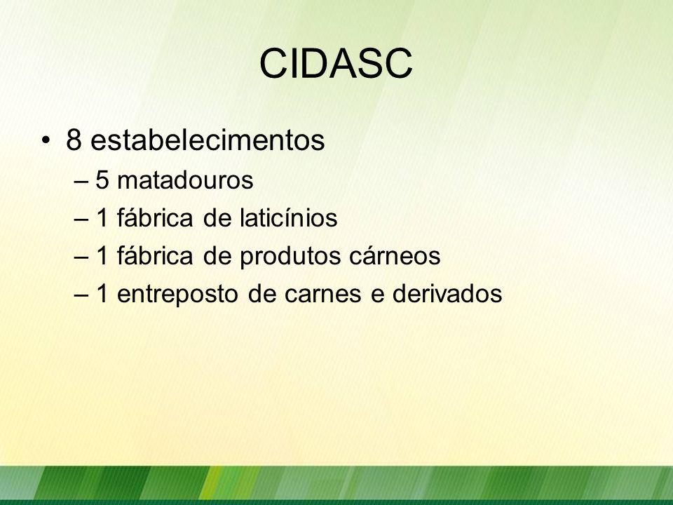 CIDASC 8 estabelecimentos –5 matadouros –1 fábrica de laticínios –1 fábrica de produtos cárneos –1 entreposto de carnes e derivados