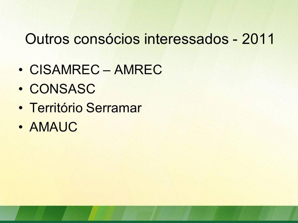 Outros consócios interessados - 2011 CISAMREC – AMREC CONSASC Território Serramar AMAUC