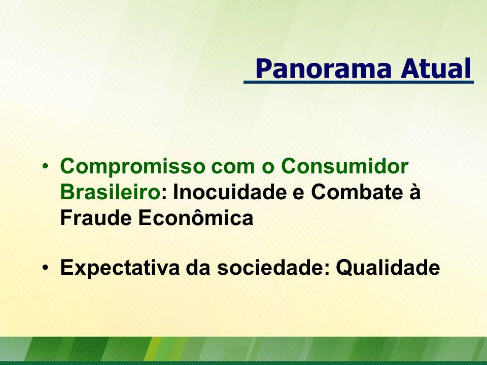 Compromisso com o Consumidor Brasileiro: Inocuidade e Combate à Fraude Econômica Expectativa da sociedade: Qualidade Panorama Atual