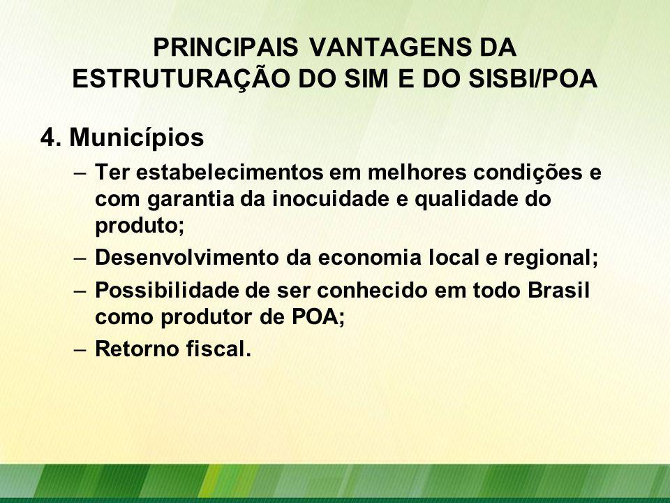 PRINCIPAIS VANTAGENS DA ESTRUTURAÇÃO DO SIM E DO SISBI/POA 4.