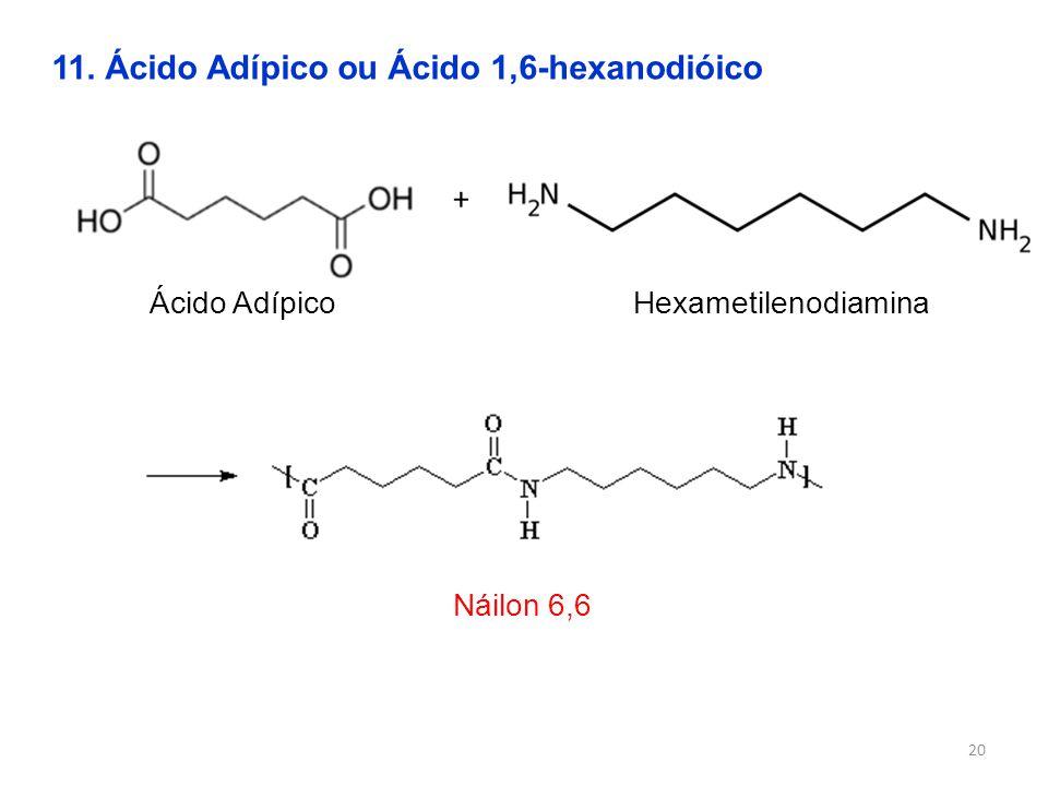 11. Ácido Adípico ou Ácido 1,6-hexanodióico Ácido Adípico Hexametilenodiamina + Náilon 6,6 20