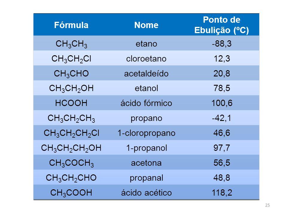 O grupo carboxila é o máximo de oxidação do carbono numa molécula orgânica comum.